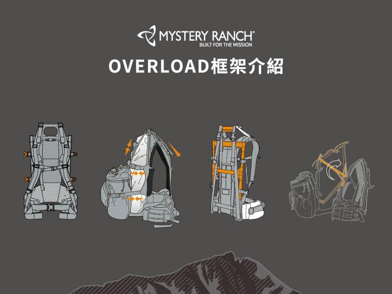 OVERLOAD功能大解析vol.2